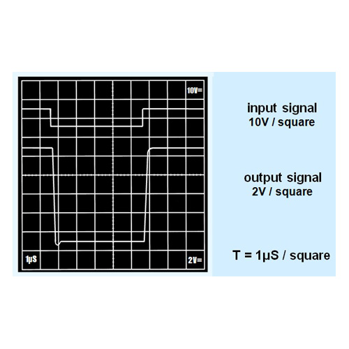 Input and output SIGNALS - voltage voltage high frequency isolated converter