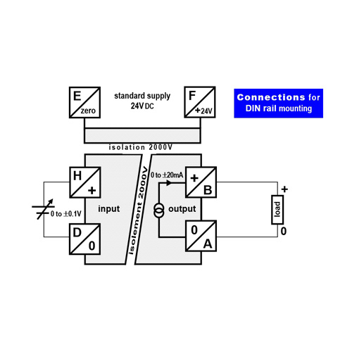 CSA11 - connections for the DIN rail mounted case - isolated analog signal converter voltage to current