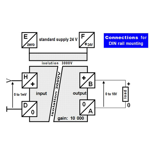 Connections for the DIN rail mounted case - isolated analog signal converter to measure low voltage
