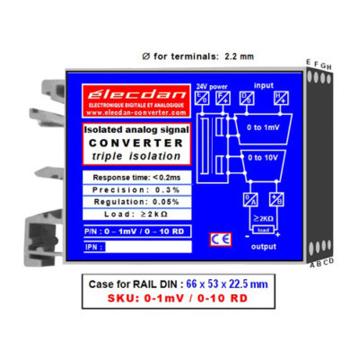Mounting on DIN rail - isolated converter to measure low voltage