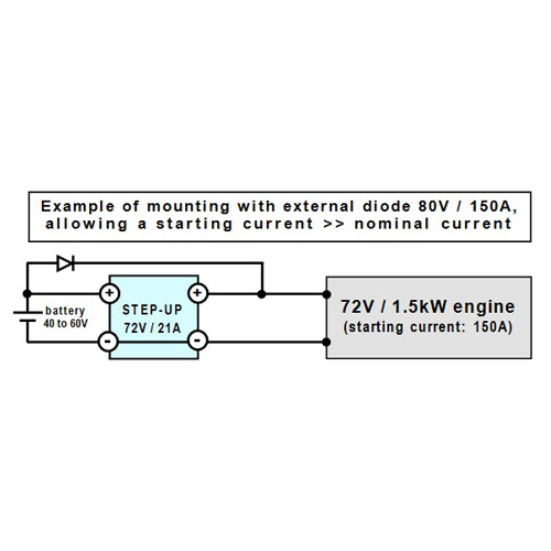 Miniature 1.5kW step-up voltage regulator - 48V batttery into 72V 21A - example of mounting