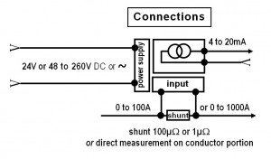 New product - 2 mini controllers of high currents DC with very low losses